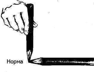 Диагностика с помощью карандаша