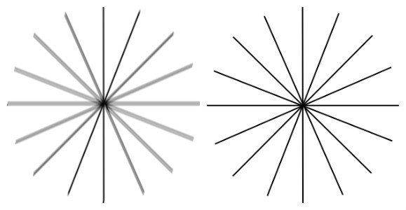 Как человек видит при астигматизме