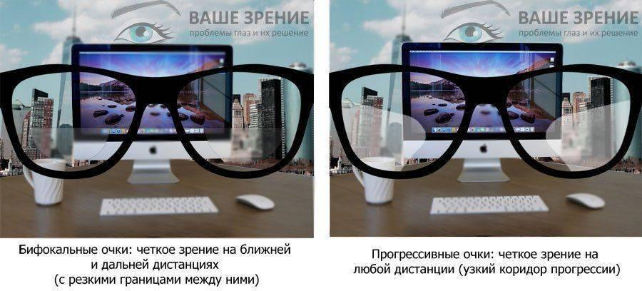 Бифокальные и прогрессивные очки