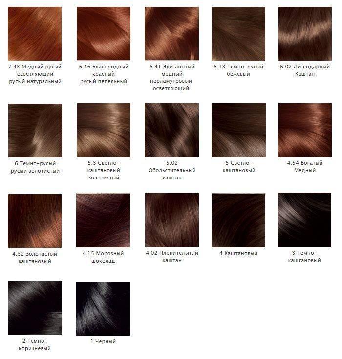 Кому подойдет каштановый цвет волос