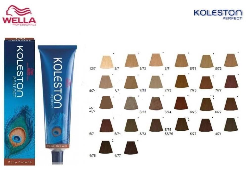 """Краска """"велла"""": отзывы покупателей, рекомендации парикмахеров, палитра цвета, состав, щадящее воздействие на волосы и инструкция по применению"""