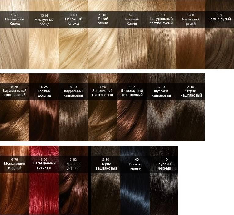 Палитра светло-каштанового цвета волос