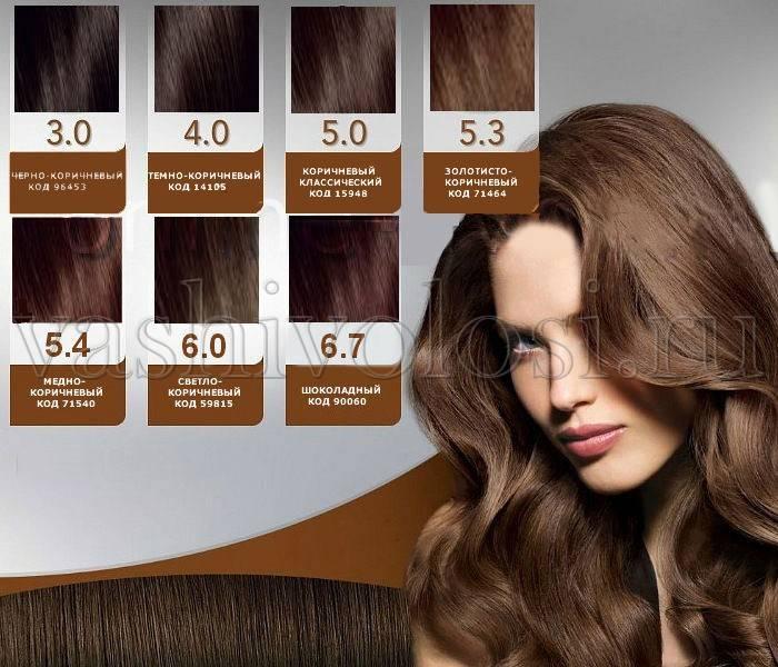 Светло-каштановый цвет волос [фото, палитра]